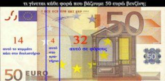Πόσα λεφτά σου παίρνει το κράτος κάθε φορά που βάζεις βενζίνη;