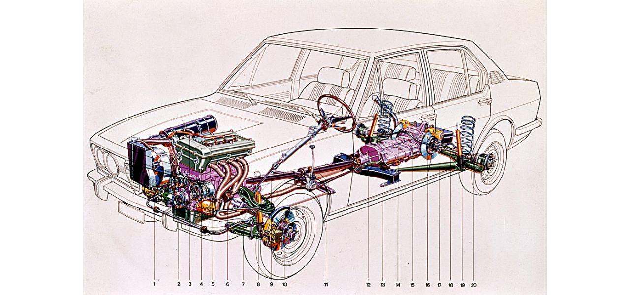 Βialbero κινητήρας
